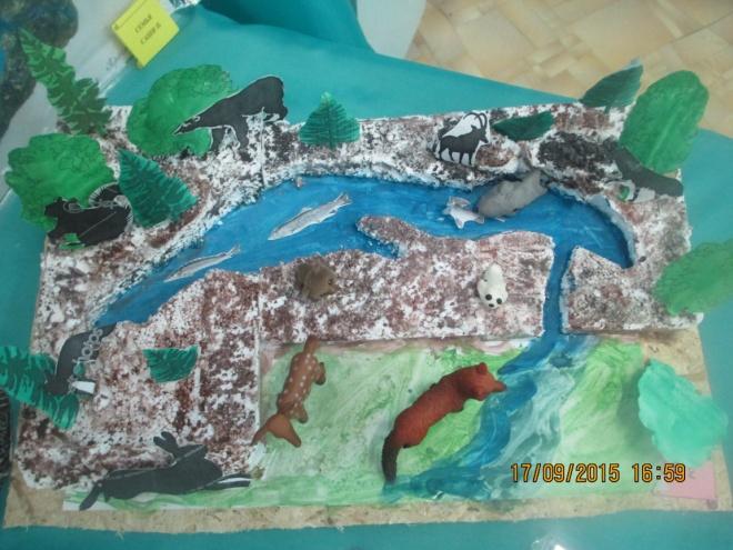 Как сделать макет озера байкал своими руками 81